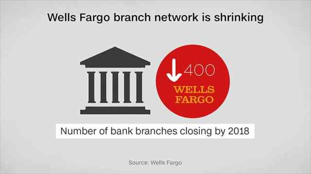 170113132652-wells-fargo-branch-closures-780x439 أزمة ثالث أكبر بنك في أمريكا Wells Fargo وخطر الإفلاس