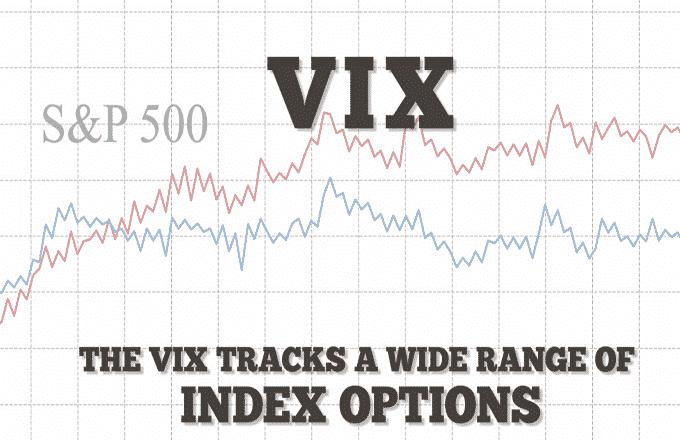 cboe_volatility_index البورصة: ما هو مؤشر فيكس VIX وما علاقته بالخوف والتفاؤل ومؤشر S&P 500؟