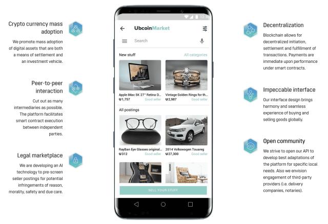 Ubcoin-2018 كيف ينظم سوق Ubcoin المحتوى باستخدام الذكاء الاصطناعي
