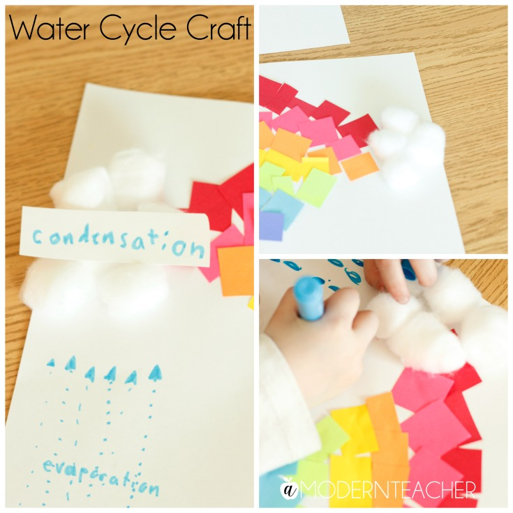 Water Cycle Craft Collage