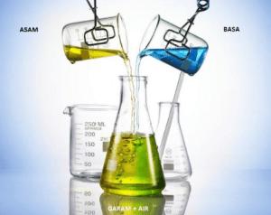 Contoh Soal Ulangan Harian IPA Kimia SMP Materi Asam Basa