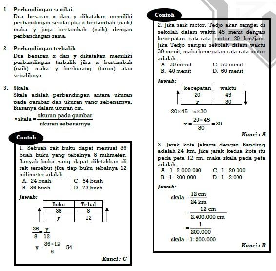Contoh Soal Ujian Nasional 2019 Matematika Smp Mts Materi Perbandingan