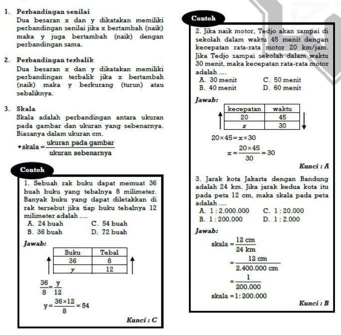 Contoh Soal Ujian Nasional 2019 Matematika SMP/MTs Materi Perbandingan