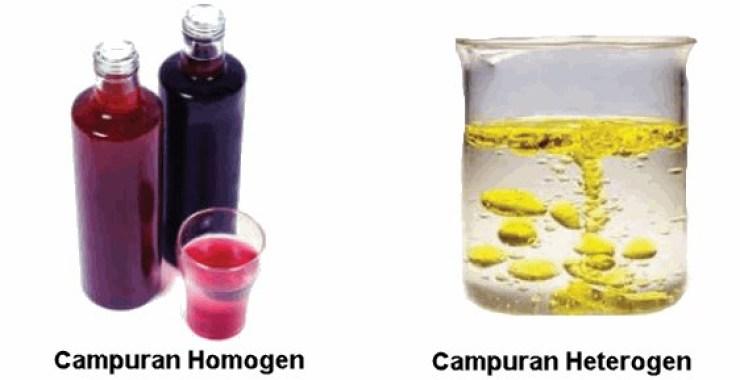 Perbedaan Campuran Homogen dan Heterogen Serta Contohnya Dalam Kehidupan