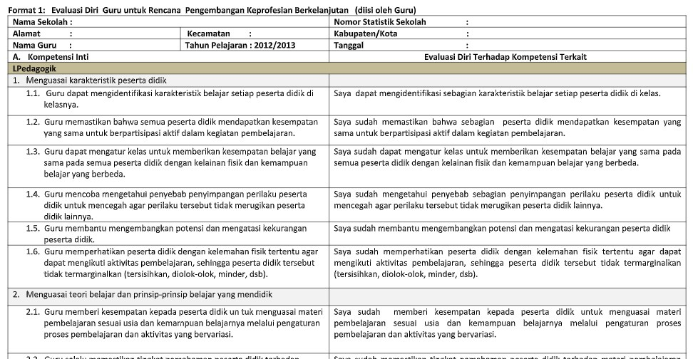 Contoh Laporan Evaluasi Diri Sekolah Smp Doc Kumpulan Contoh Laporan