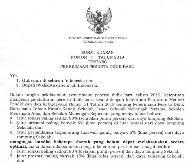 Surat Edaran Mendikbud Nomor 3 Tahun 2019 tentang Perubahan Jumlah Zonasi