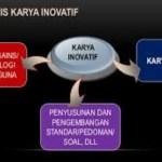Jumlah Angka Kredit Karya Inovatif Guru PNS Golongan III dan IV