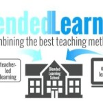 Pengertian Model Blended Learning, Kategori, dan Ciri-cirinya