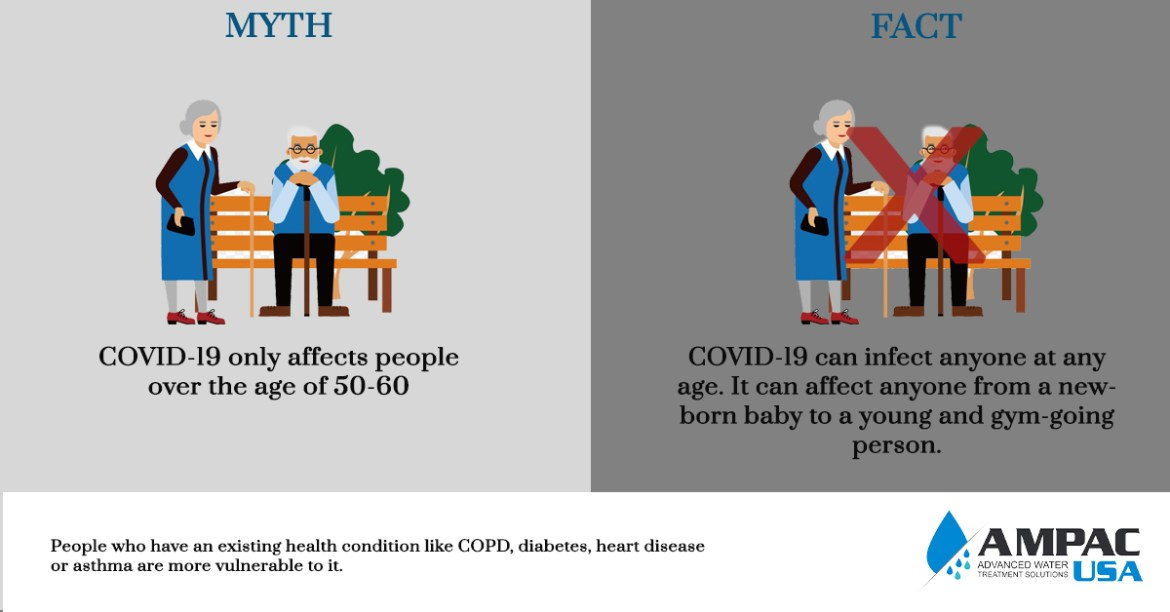 COVID-19 only affects people over the age of 50-60