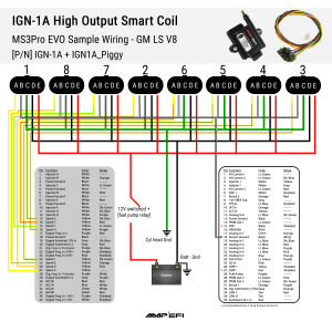 IGN1A Smart Coil 19A IGBT 250hp per cylinder with long