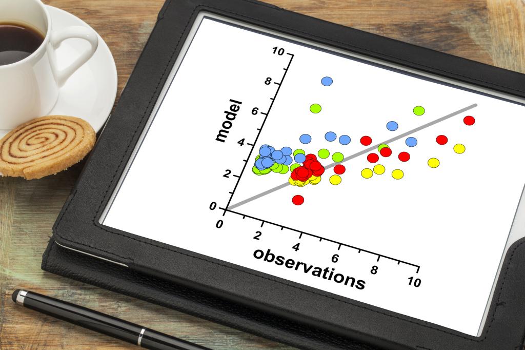 Model over Observations Graph