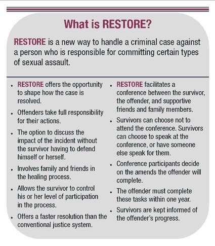 Description of the RESTORE program