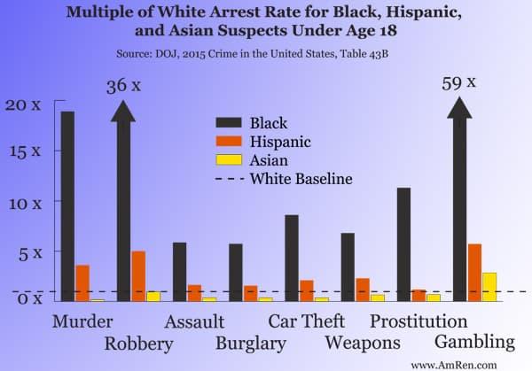 gambling and crime rate statistics
