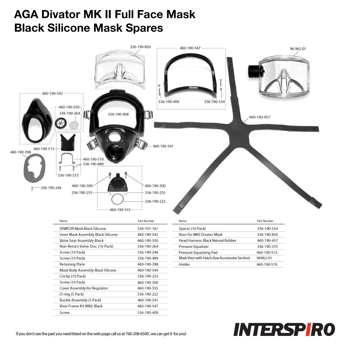 Interspiro Aga Divator Mk Ii Full Face Mask With Positive