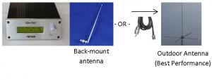 Antenna Config for FM Transmitter