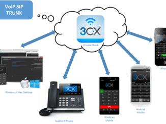PBX VoIP