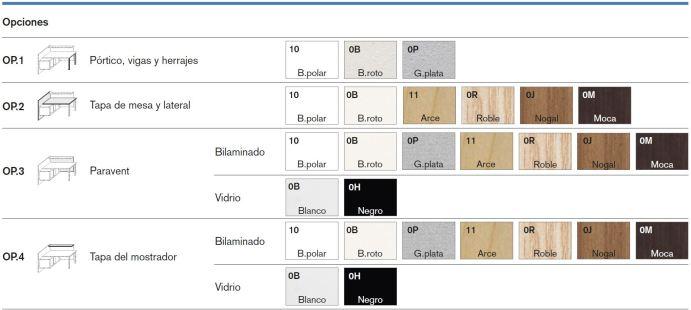 mostradores (M10 Acabados)