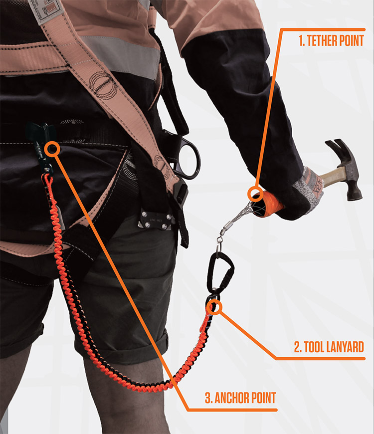 Choosing Tether And Anchor Lanyards