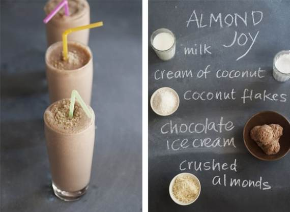 september 12 is national chocolate milkshake day, chocolate milkshake recipes, chocolate, easy dessert recipes, ice cream, Almond Joy