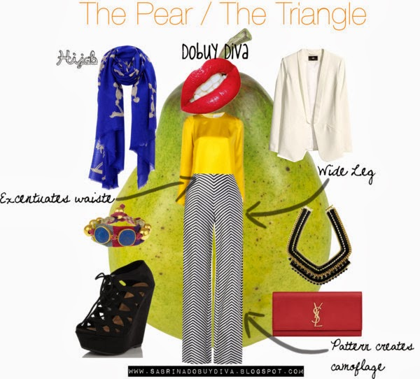 the pear The Art of Wearing Hijab The Art of Wearing Hijab Part 4: Evening Wear. A Pear Shaped Body the pear