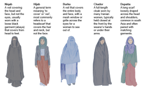 www.abc.net.au  The Concept and Art of Wearing Hijab www abc net au