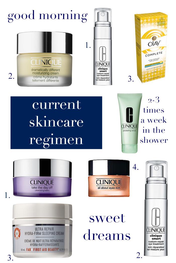 Current-Skincare-Regimen