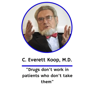 Former Surgeon General C. Everett Koop made a similar point about medication adherence and efficacy.
