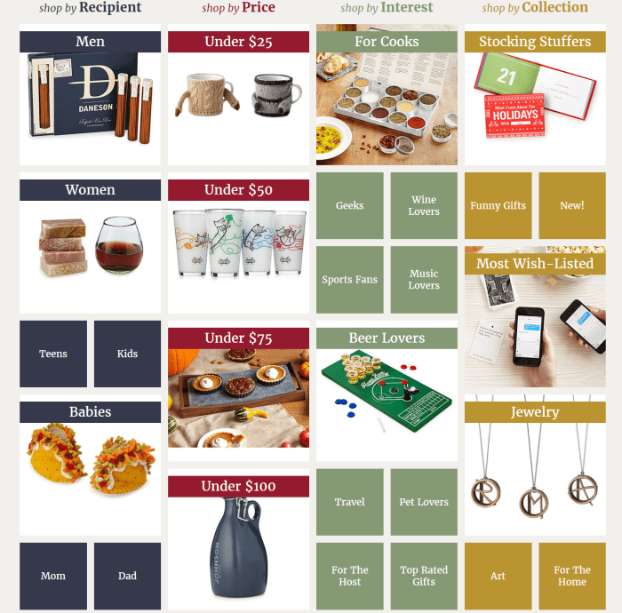 Uncommon Goods Christmas Gift Collection