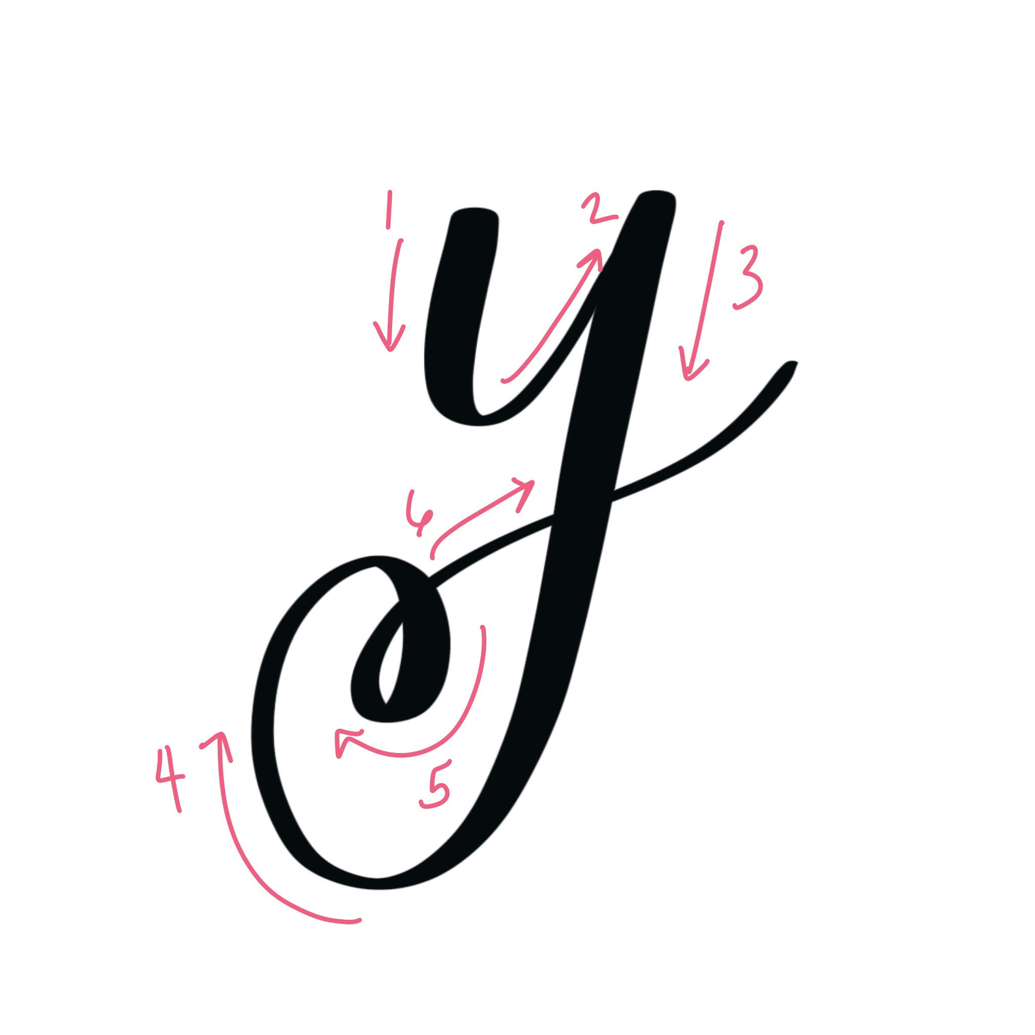 Descender Letter Flourishes & Free Practice Sheets