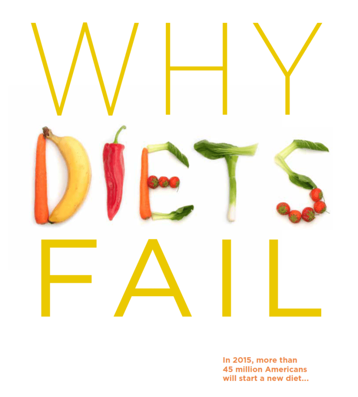 Why Diets Fail image