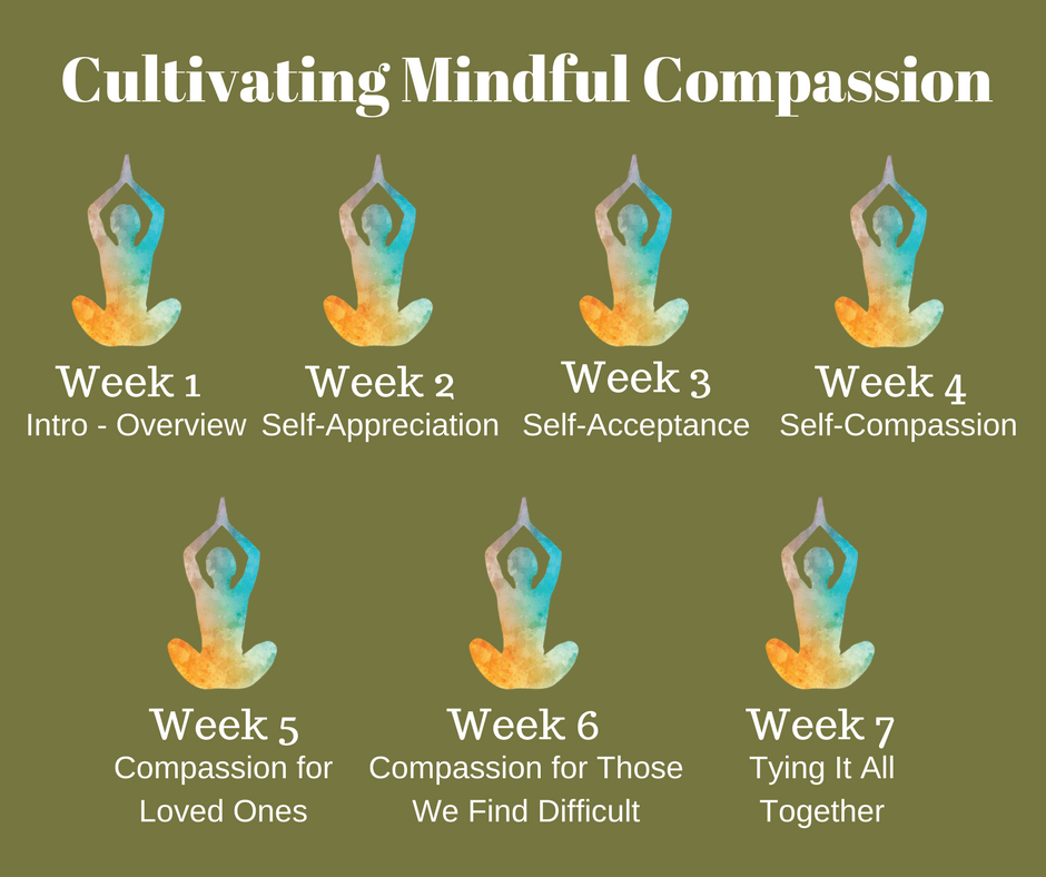 Cultivating Mindful Compassion