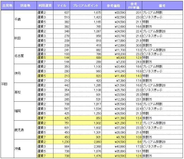 id:jp:20161029211246p:plain
