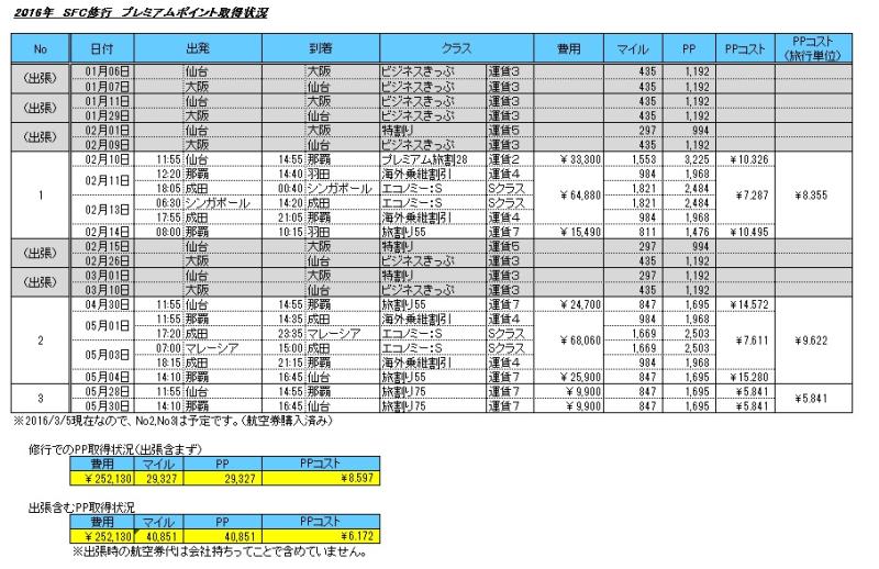 id:jp:20161029232416p:plain