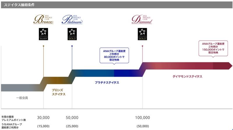 id:jp:20161029233340p:plain