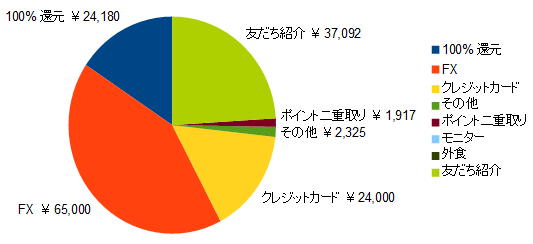 id:jp:20161219230712p:plain