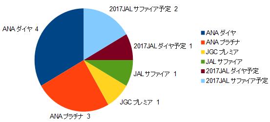 id:jp:20161223000630p:plain