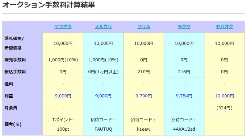 id:jp:20180102220314p:plain