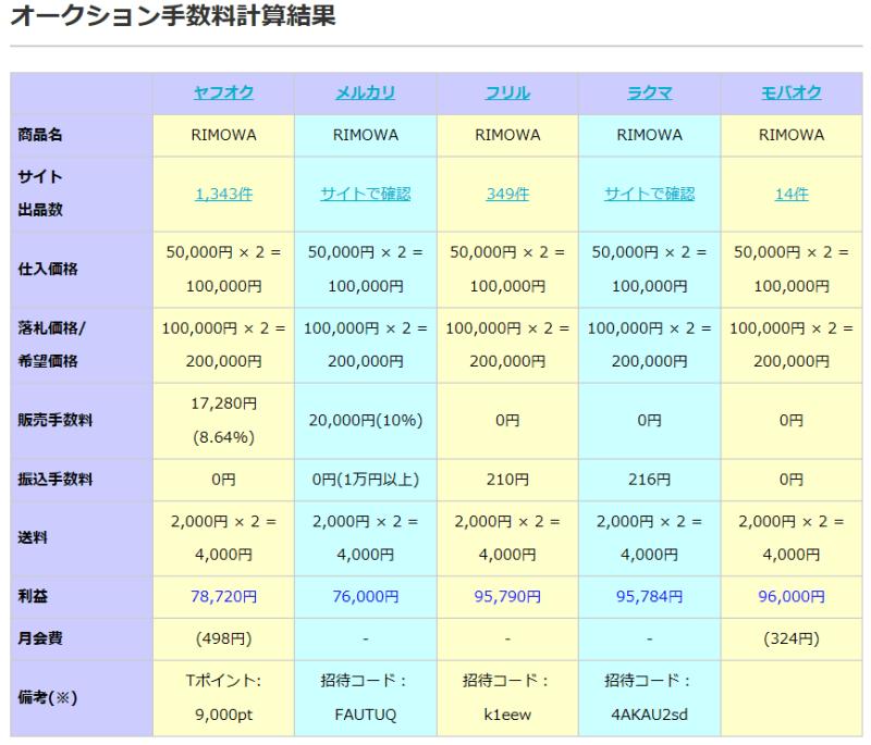 id:jp:20180102223614p:plain