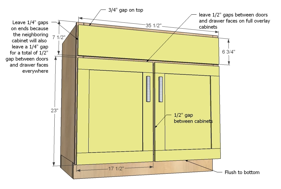 how to measure kitchen cabinets | Nrtradiant.com