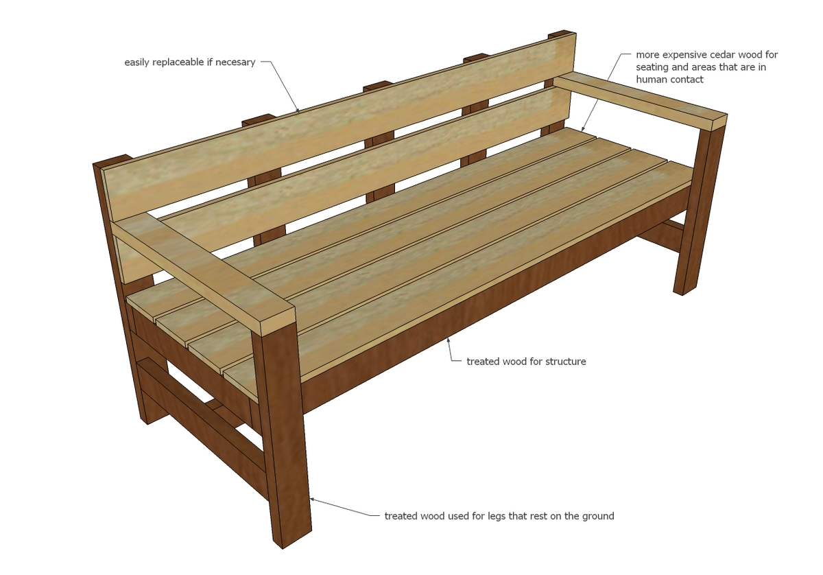 Aowfp50 Amusing Outdoor Wooden Furniture Patterns Today 2020 11 20