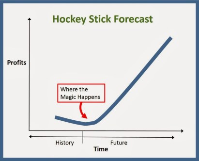 All investor pitch decks promise hockey stick growth