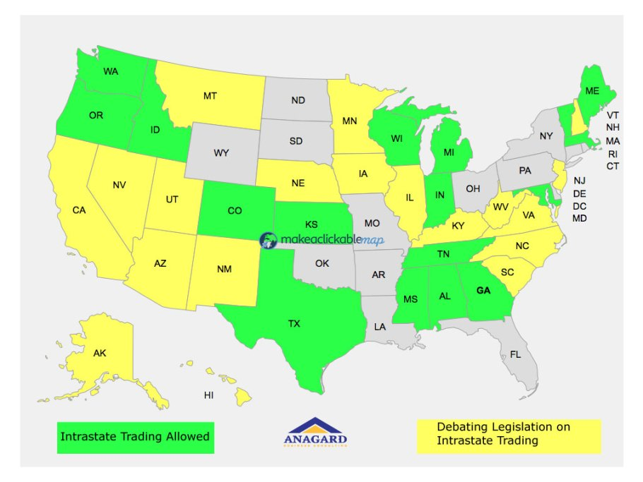 Intrastate equity crowdfunding map