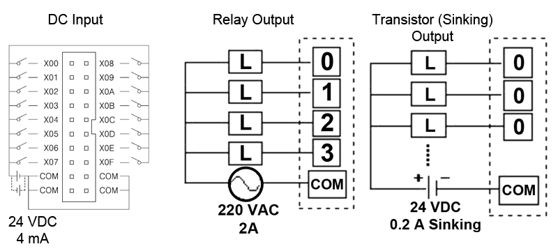 motor control circuit diagram with plc comvt info Plc Wiring Diagram wiring diagram plc wiring auto wiring diagram schematic, wiring circuit plc wiring diagrams