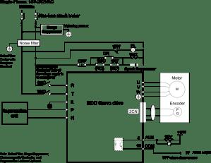 EDC  AC Servo Drives