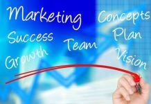 Ketahui 6 Contoh Promosi Untuk Bisnis Anda Sebagai Langkah Menuju Sukses