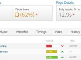 Hal yang Harus Anda Ketahui untuk Mempercepat Loading Blog