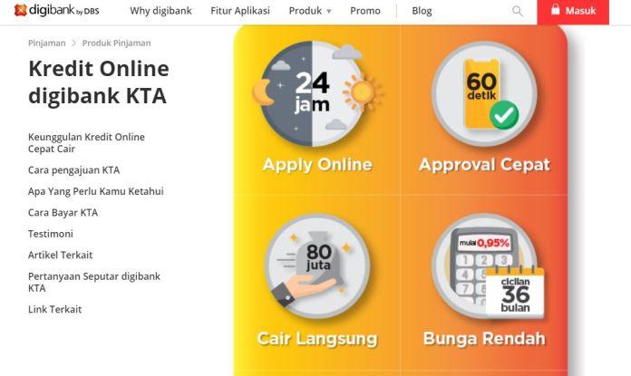 Gunakan Kredit Online yang Satu Ini untuk Membeli Kamera Kamu