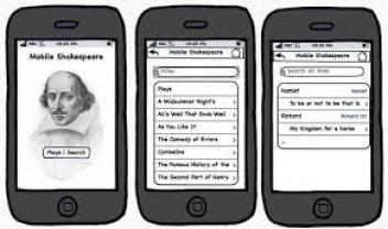 Exemplo de protótipo de um app para Android criado com o Balsamiq Mockups