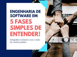 Infográfico: 5 fases simples para entender a engenharia de software