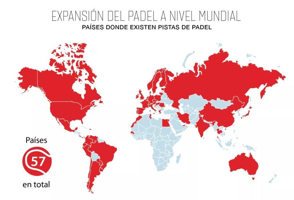 Expansión del padel a nivel mundial